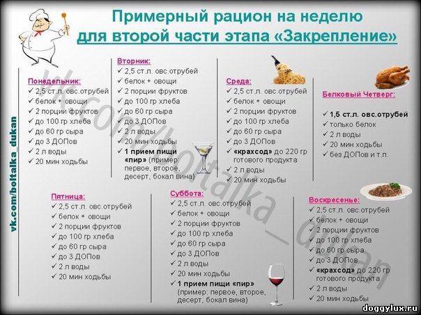 2 этап дюкана рецепты